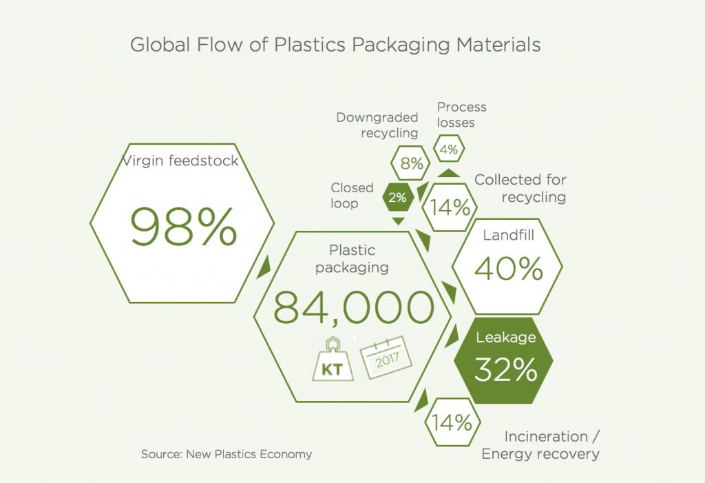 United Biopolymers BIOPAR® Products